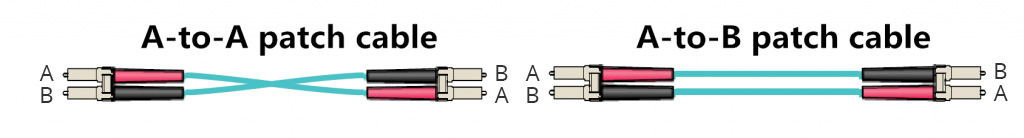 duplex-patch-cable.jpg