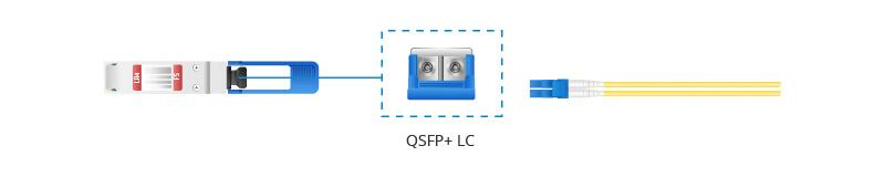 QSFP+ LC module with LC cable.jpg