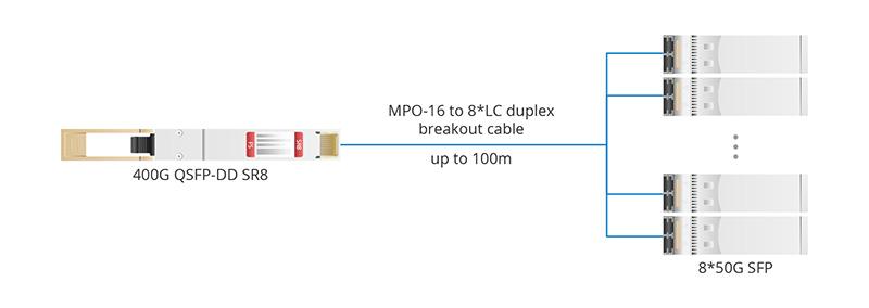 QSFP-DD SR8 to 8 50G SFP.jpg
