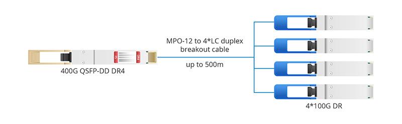 QSFP-DD DR4 to 4 100G DR.jpg