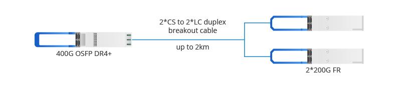 Figure 7 OSFP DR4+ to 2 200G FR.jpg
