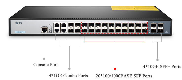 SFP-Port-and-Uplink-SFP+-Port-on-Gigabit-Switch.jpg