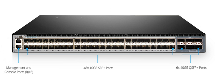 Can 10gb Switch Port Link To Gigabit Switch Port Fs Community
