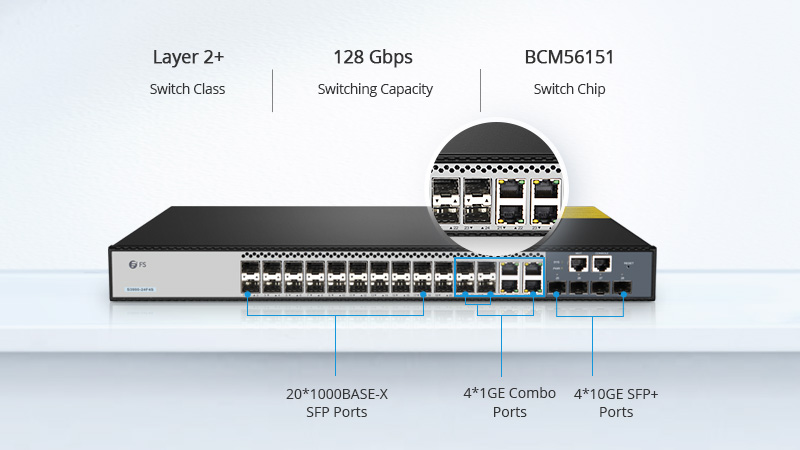 Combo Ports on S3900-24F4S Switch.jpg