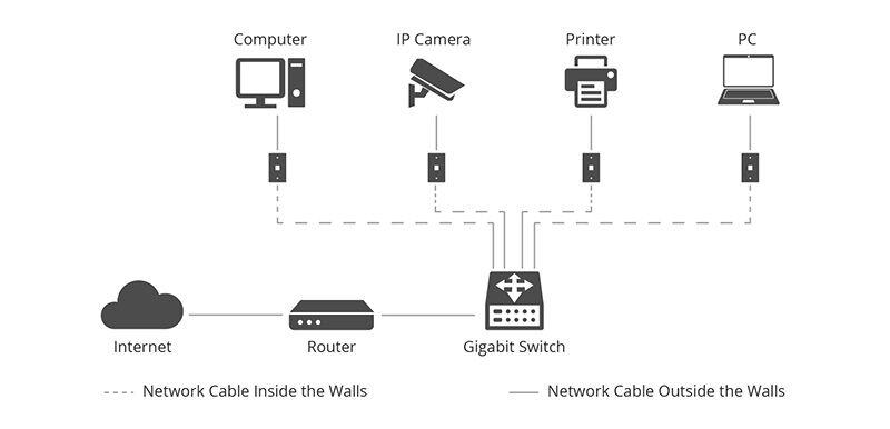 gigabit switch for home network.jpg