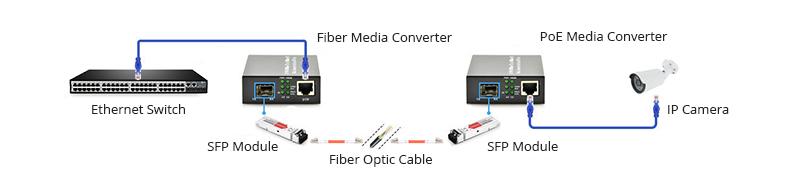 PoE-media-converter.jpg