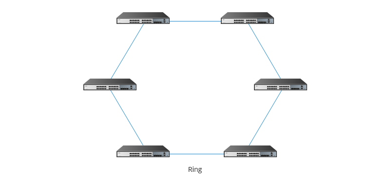 ring topology.png
