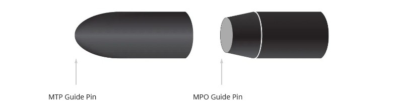 MTP® Guide Pin MPO Guide Pin.jpg