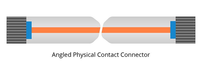 Conector de fibra APC