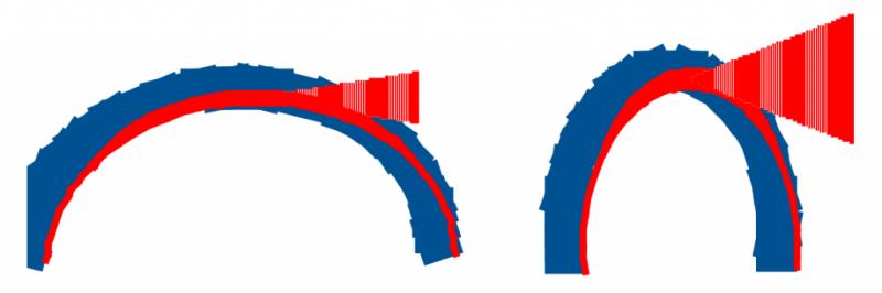 Bend Radius of Fiber Optic Cable