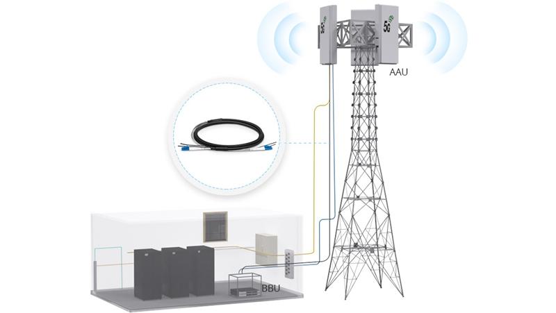 FTTA Patch Cable Application Scenario.jpg