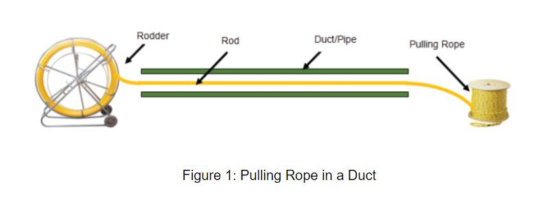 Figure 1 Pulling Rope in a Duct.jpg