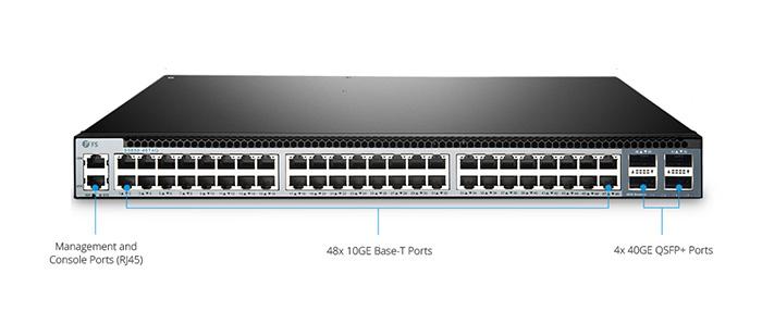 飞速(FS) S5850-48T4Q 10GBase-T Switch.jpg