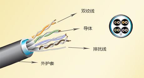 光纤线缆外护套材质和防火等级的重要性以及如何选择