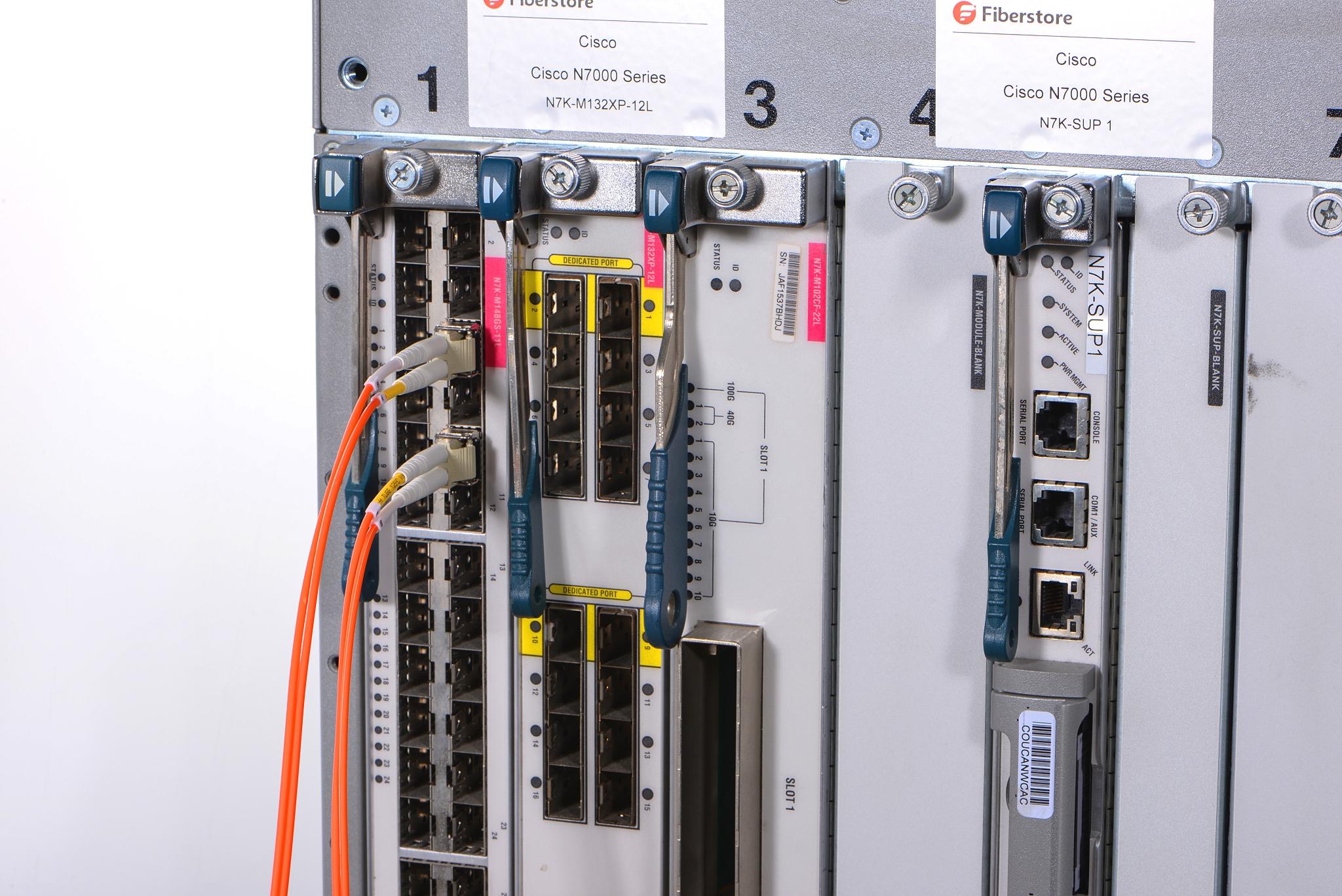 Cisco N7K-M132-12L test bed