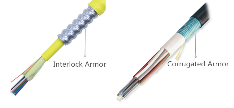 interlock-armor-corrugated-armored
