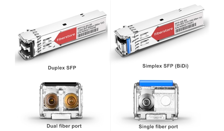 How Many Types of SFP Transceivers Do You Know | FS Community
