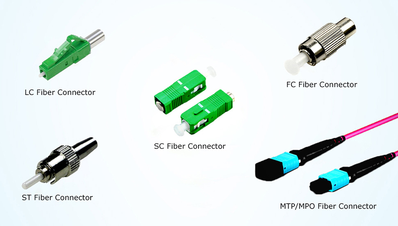 fiber connector types