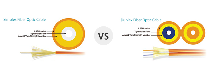 Simplex vs Duplex Fiber Optic Cables | FS Community