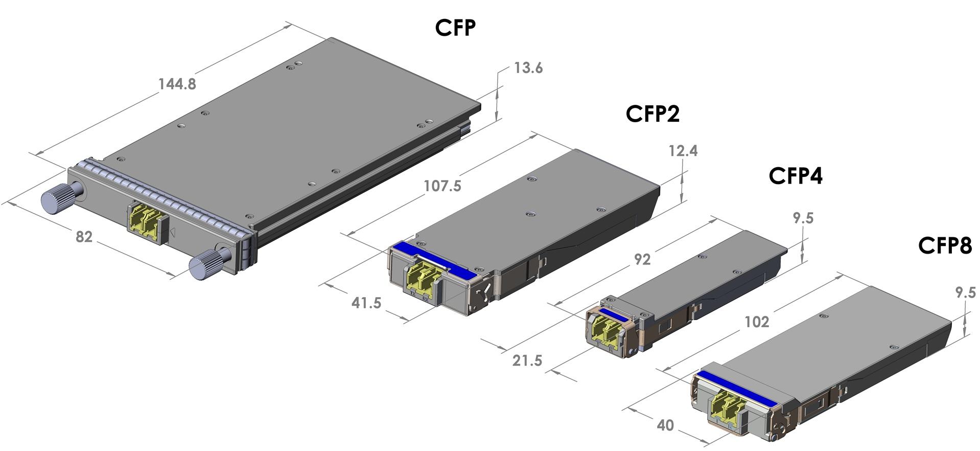 CFP transceiver module comparisons