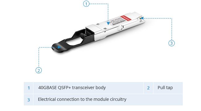 FS 40G QSFP+ Modules