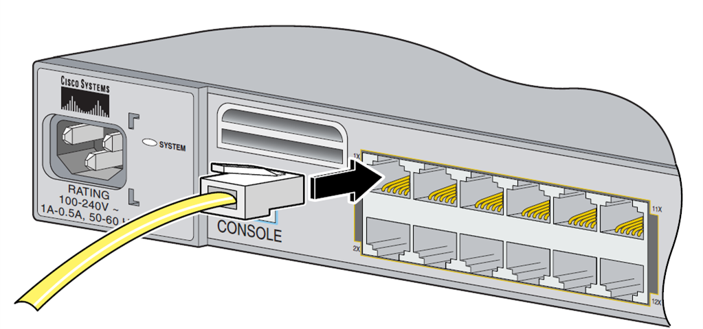 Cisco ME 3400 RJ45 port connection