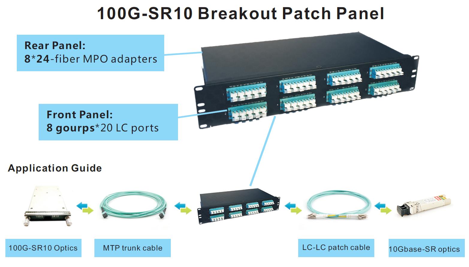Fs upgraded-network-in-data-center.jpg