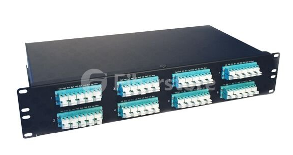 100G breakoutpanel