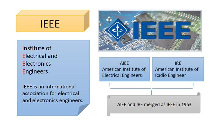 IEEE in 100G transceiver