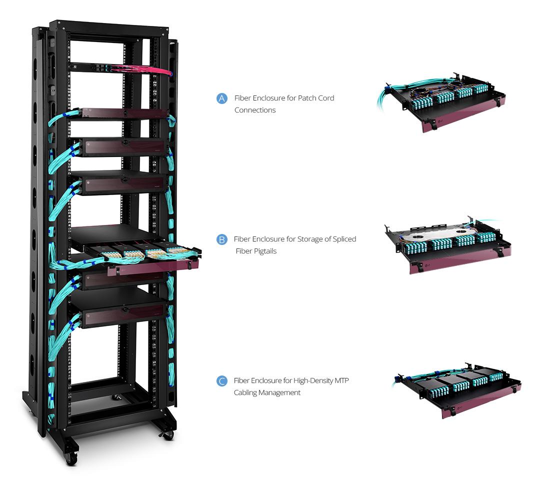 FHD-fiber-enclosure-for-efficient-cable-management
