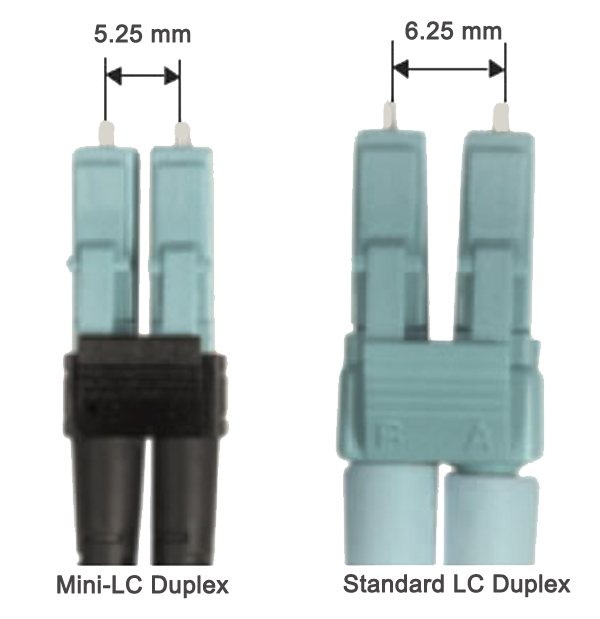 mini LC fiber connector