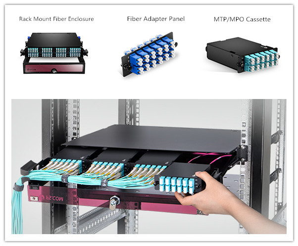 rack mount fiber enclosure