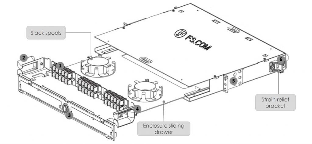 slide-outrack mount fiber enclosure