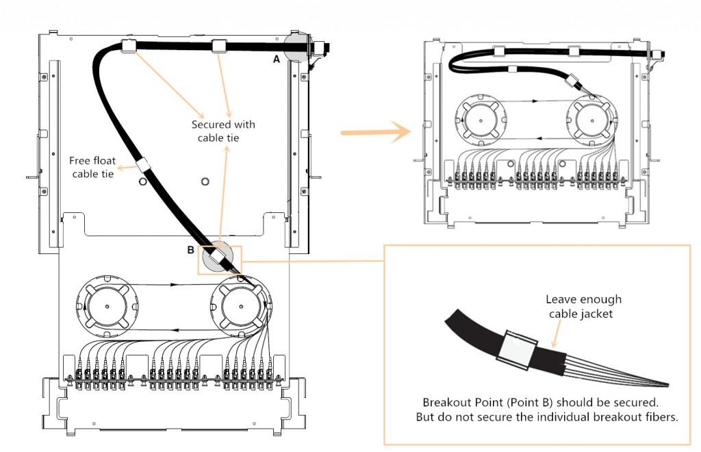 rack mount fiber enclosure installation