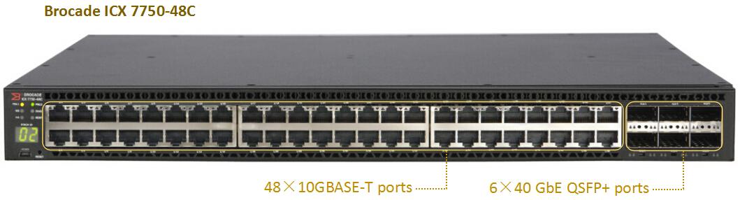 Brocade ICX 7750-48C