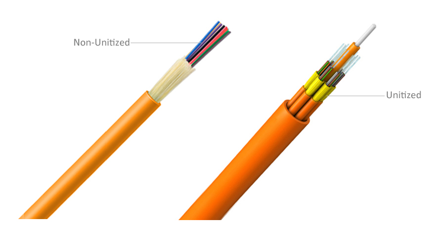 non-untized distribution cable vs. unitized distribution cable