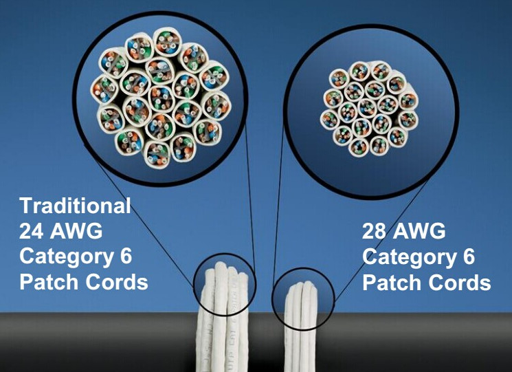 24awg cable vs 28awg cable