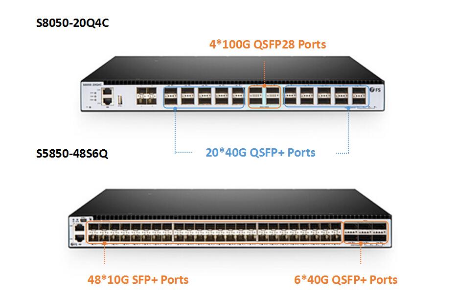 40G 100G data center switches
