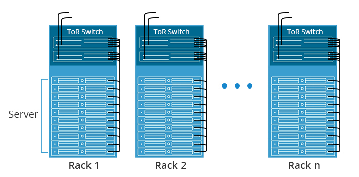 Popular ToR and ToR Switch in Data Center Architectures | FS Community