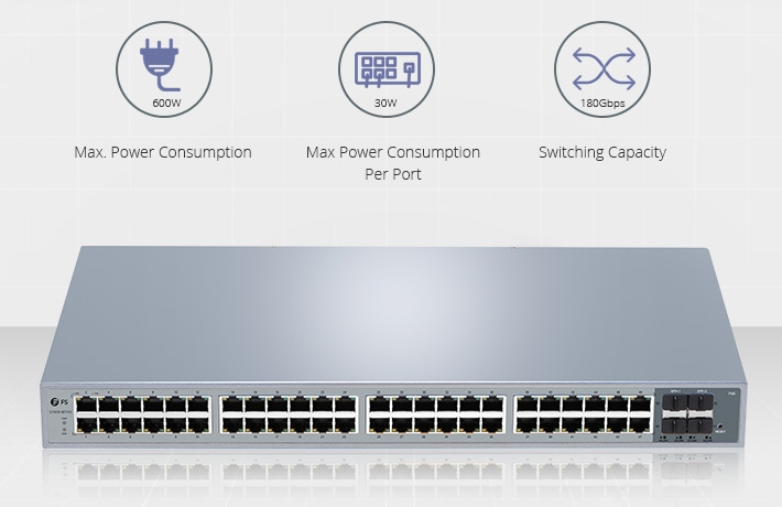 48-port Gigabit PoE managed switch FS S1600-48T4S