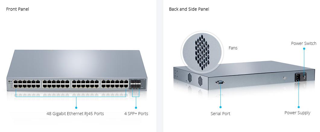 48 port switch price