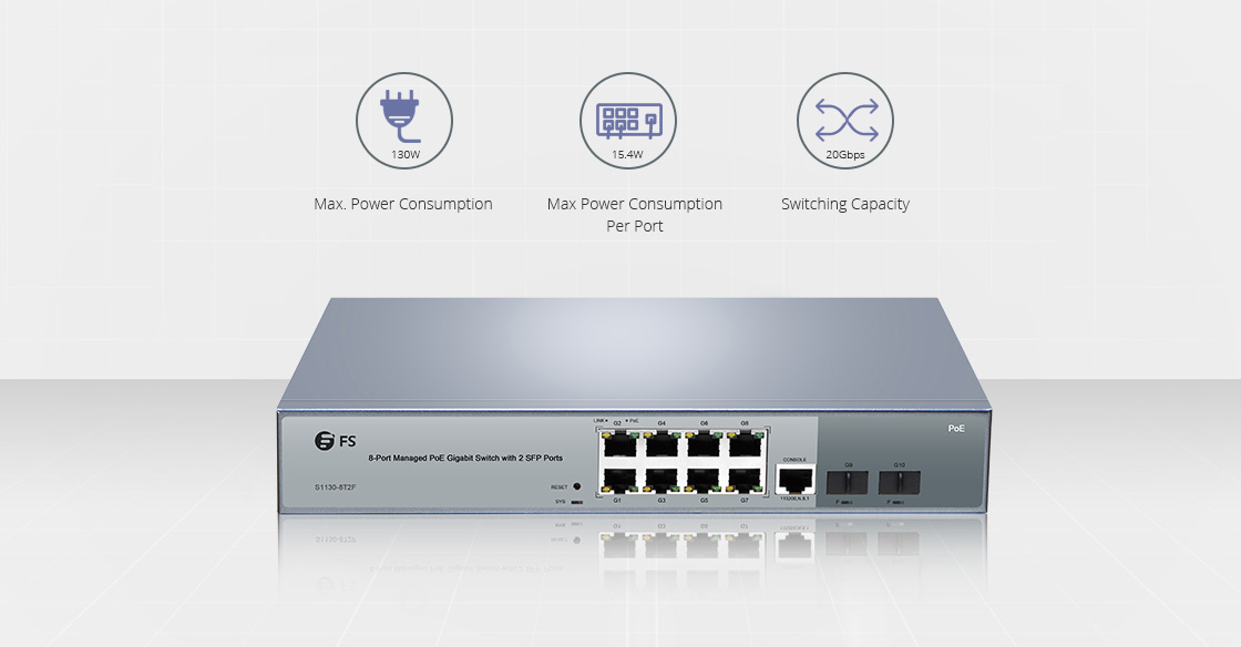 Using 8 Port PoE Switch for IP Surveillance System | FS Community