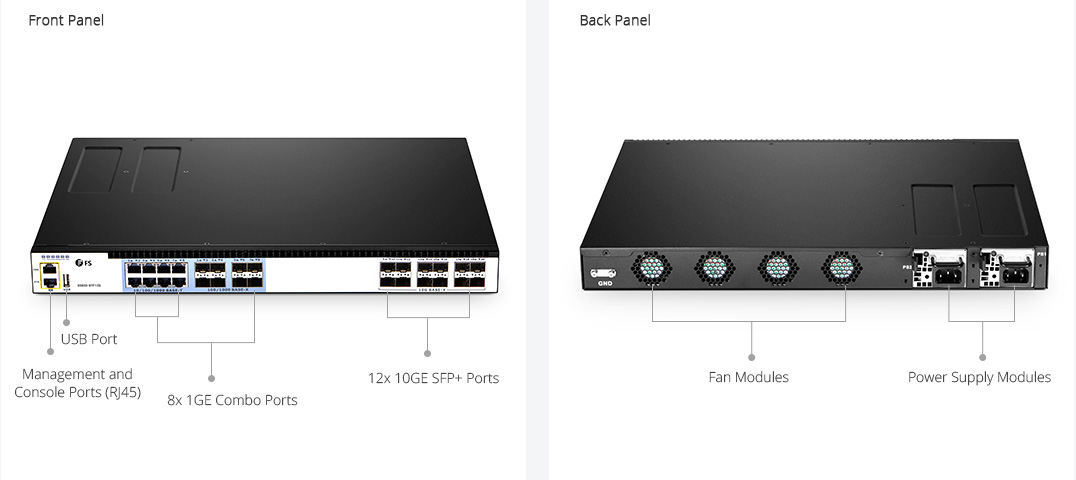 10GbE managed switch