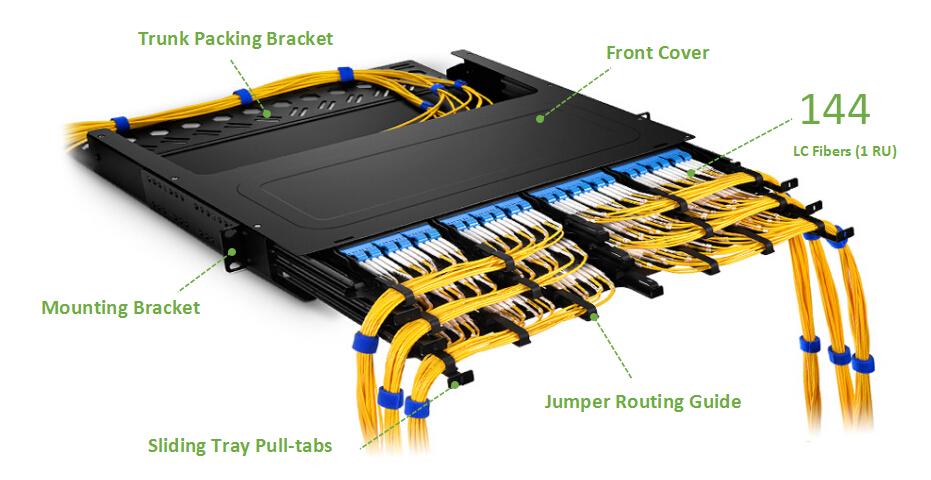 1U fiber enclosure rack mount