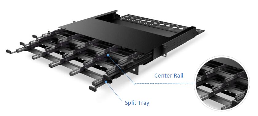 split tray fiber optic network enclosure