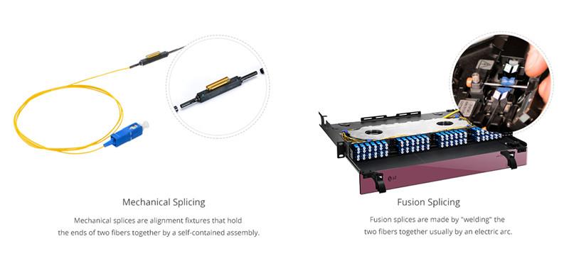 fiber optic pigtail splicing