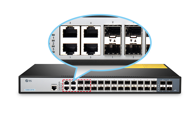 What Is SFP Port of Gigabit Switch? | FS Community
