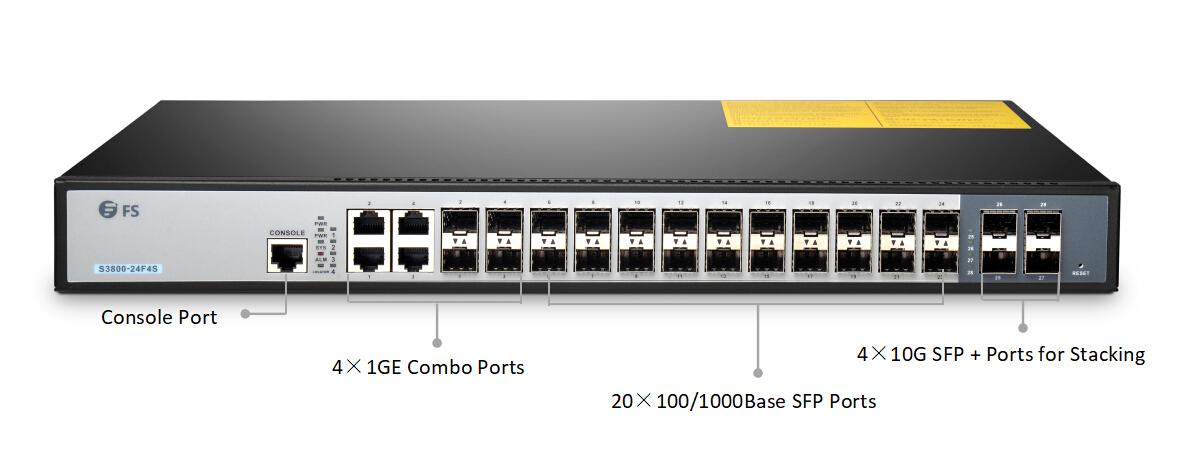 S3800-24F4S stackable managed switch