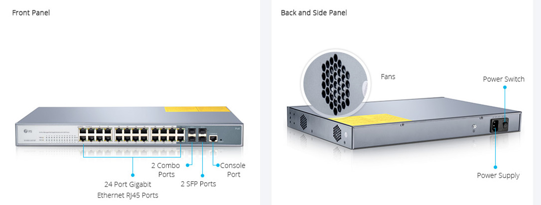 24-Port voip PoE Switch
