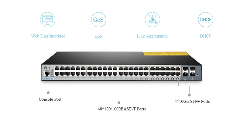 Use Guide of FS COM S3800-48T4S 48 Port Gigabit Switch | FS